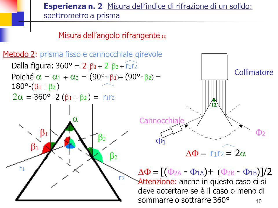 DF = [(F2A - F1A)+ (F2B - F1B)]/2